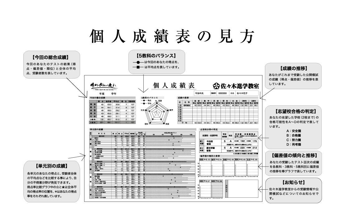 open-test003